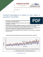 Comerțul internațional cu bunuri al României (date estimate)