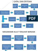 caridokumen.com_mekanisme-gatal-dan-kulit-bersisik-.pdf