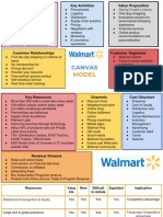 Walmart SM Group4