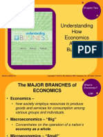 Chap 2 How Economics Affects Business