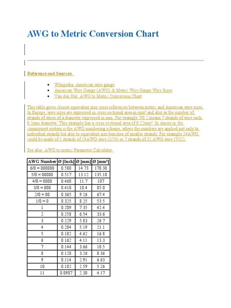 Comfortable awg wire size chart pdf pictures inspiration awg to metric conversion chart wire manufactured goods greentooth Choice Image