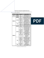 Manual Qvl A770M a V1.0