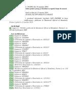 Lege_76_2002_aprilie_2019.pdf