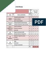 Fiches Matieres La Genie Mecanique Iset PDF