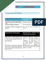 CA FINAL ALLIED LAW NOTES.pdf