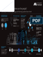 Deloitte Manufacturing Pip Skills Gap Infographic