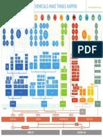 Chemical Chart1.pdf