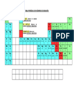 TABLA PERIÓDICA  NÚMEROS DE OXIDACIÓN.pdf
