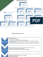 DDUGKY Operation Process version 1.0.0.pptx