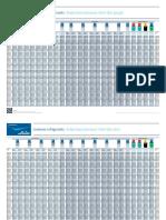 Common refrigerants poster_tcm310-131260.pdf