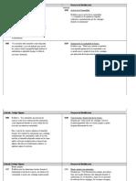 Comparativo Codigo Civil y Proyecto de Modificacion