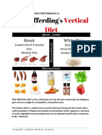 Vertical Diet and Peak Performance 2.0