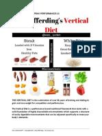 Vertical Diet and Peak Performance 2.0