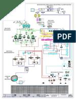 Flow Sheet Planta Actualizado 2017