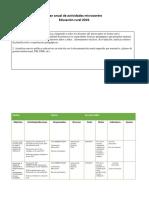 planificacion anual 2019 (1).docx