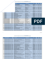 A list of the Approved Journals.pdf