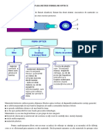 PARAMETRII FIBRELOR OPTICE.docx