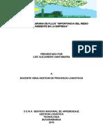 Evidencia-2-diagrama-de-flujo-docx.docx ALEJANDRO.docx