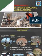 WORK SHOPS ETAPAS DEL LOGUEO GEOLÓGICO.pptx