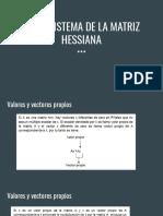 Eigen Sistema de La Matriz Hessiana