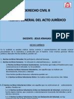 Teoria general del acto jurídico.CIMA.pptx