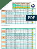 Analisa PT3 2016-2018
