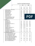 Anexo N°10 Cálculo Cimentaciones