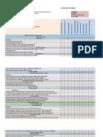 Evaluación Diagnóstica Sala Cuna Mayor (1)