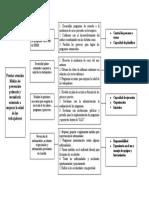 Analisis Funcional Medico