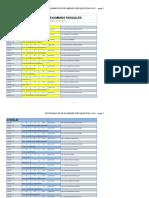 Programación de Examenes Parciales 2019-A Ok-1