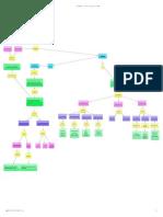 Bubbl.us  ejemplo mapa conceptual actividad 1 contabilidad general