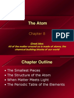 Chapter 8 - The Atom