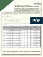 ESTADO ACTUAL DE CARGOS DE LA CONVOCARIA 001 DE 2005 - CNSC..pdf