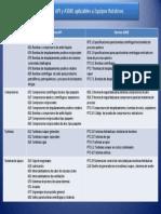131669980-Normas-API-y-ASME-aplicables-a-Equipos-Rotativos-pptx.pdf