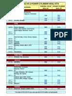 Control Valve Power Cylinder Seal Kits