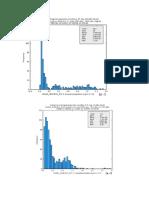 Datos evaporacion