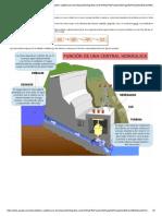 infografias-central.pdf