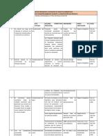 Plan de Prevencion y Mitigacion de Impactos Ambientales