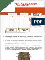 145679387-Corte-y-Relleno-Ascendente-Para-Exponer.pdf