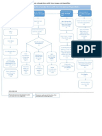 flowchartanalysis-0225  1