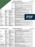 dokumen.tips_rastre-segun-goiz-1.xlsx
