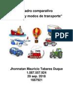 1 Cuadro Comparativo Modos y Medios de Transporte