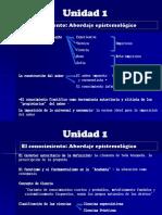 Power Point - Unidades 1, 2 y 4.pdf