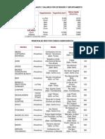 Principales Lagos y Salares Por Extensión y Departamento