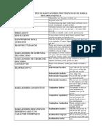 Lista de Marcadores Discursivos, Recursos Atenuadores e Intensificadores
