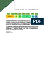Actividades Evaluativas Proceso Administrativo
