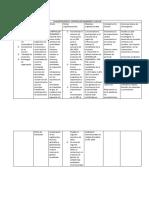 Formato taller plan estrategico.docx