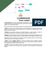 CONTENIDOS COMUNICACION 2019 TERCERO KRMLL.docx