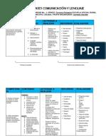 PLANES DE COMUNICACION PELILLO 3RO.docx