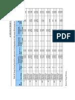 PUMP SPECS ANAND.pdf